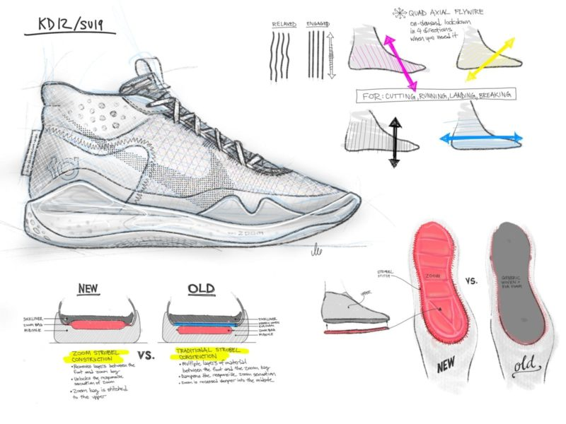 quality design 15907 bbf88 Nike Zoom KD 12  Black Pure Platinum-White  AR4229-001 Release Date   Sole  Collector