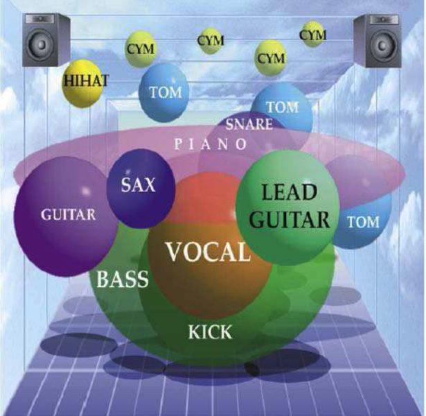 Profissão Beatmaker: Equilibrando as camadas com a Mixagem! 1